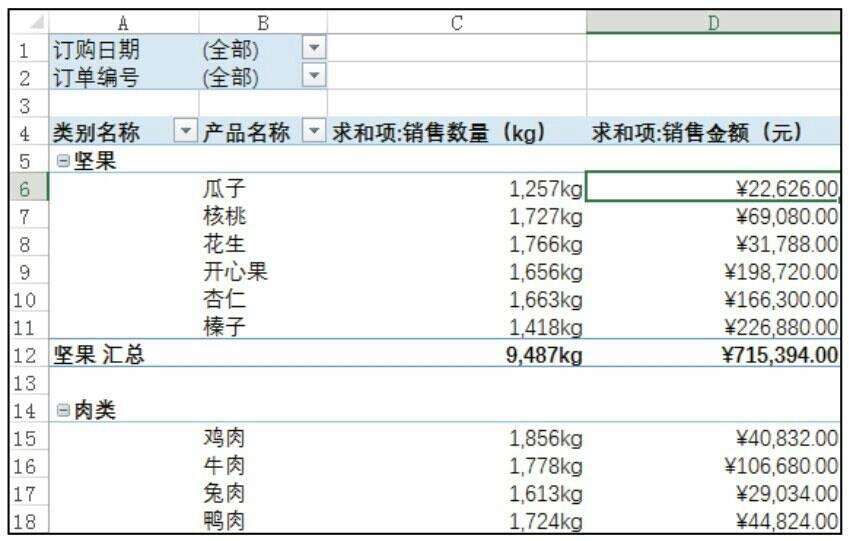 步骤11显示设置数字格式后的效果