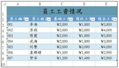 excel表怎么变成预设格式