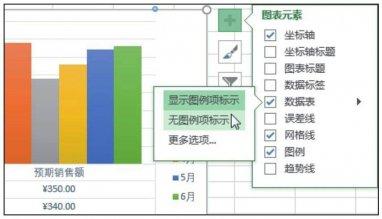 excel图表怎么添加数据表